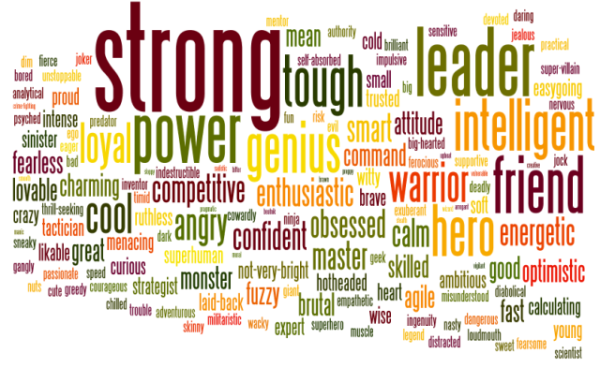 AE-WordCloud-MaleCartoonCharacters-TV-Movie-WebSize
