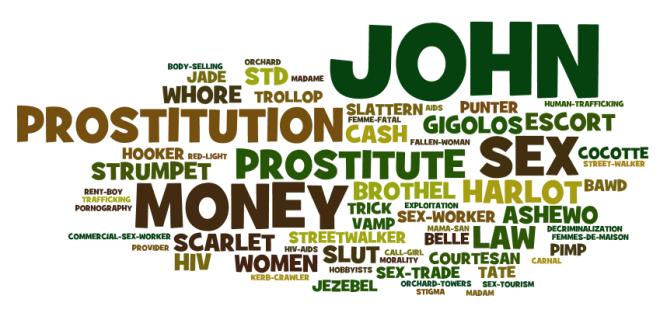 prostituttt